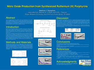 Nitric Oxide Production from Synthesized Ruthenium (III) Porphyrins