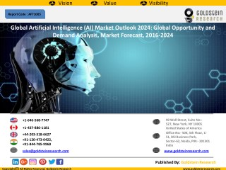 Artificial Intelligence Market 2024