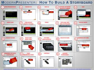 ModernPresenter:  How To Build A Storyboard