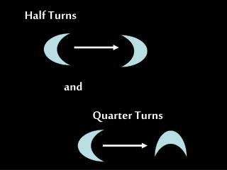 Half Turns