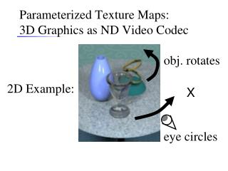 Parameterized Texture Maps: 3D Graphics as ND Video Codec