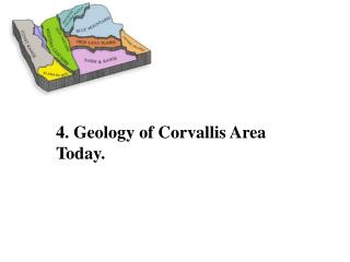 4. Geology of Corvallis Area Today.