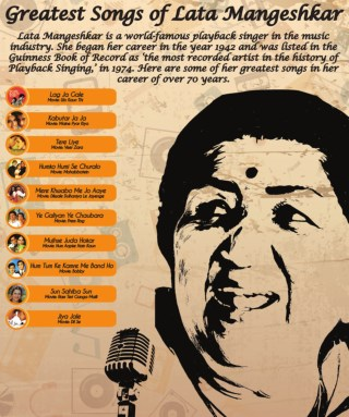 Best Songs of the Nightingale of Bollywood - Lata Mangeshkar