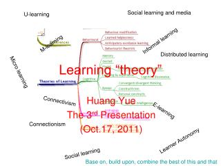 "Learning ""theory"""