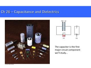 Ch 26   Capacitance and Dielectrics