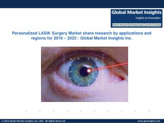 Worldwide Personalized LASIK Surgery Market forecasts on regional growth, industry players and more