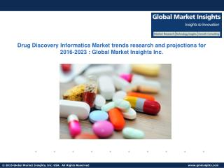 Drug Discovery Informatics Market drivers of growth analysed in a new research report