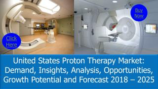 United States Proton Therapy Market: Demand, Insights, Analysis, Opportunities, Growth Potential and Forecast 2018 – 202