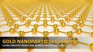 Gold Nanoparticles Market Size, Trends, Analysis & Forecast 2017-2025