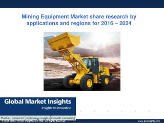 Mining Equipment Market drivers of growth analysed in a new research report