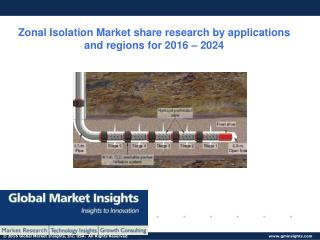 Analysis of Zonal Isolation Market applications and company�s active in the industry