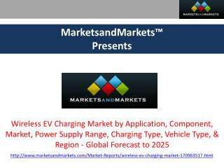Wireless EV Charging Market by Application, Component, Region - 2025 | MarketsandMarkets