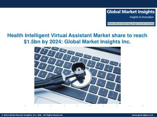 Health Intelligent Virtual Assistant Market to grow at 31% CAGR from 2017 to 2024