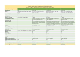 Cisco IP Phone 7900 Series Data Sheet & Compare Models