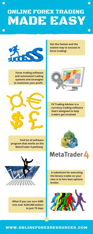 Forex trading systems made easy investments in life insurance companies