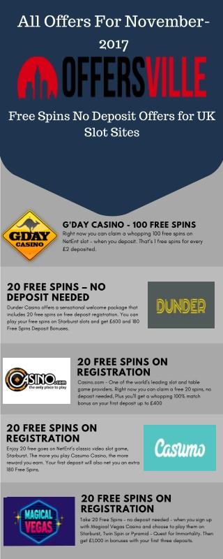 Ppt Free Spins No Deposit Offers For Uk Slot Sites Offersville