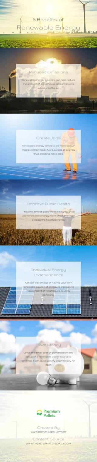 5 Benefits Of Renewable Energy