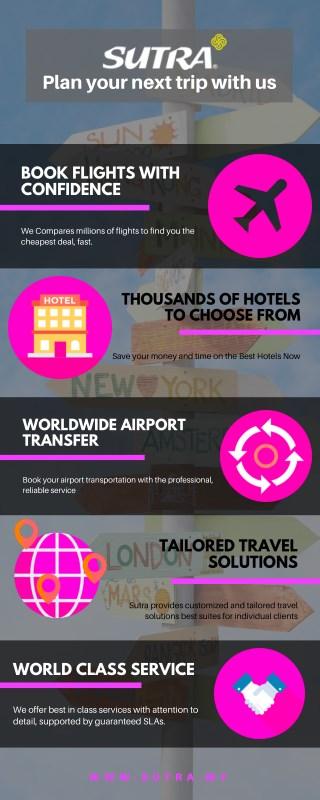 Travel Agency Malaysia - Sutra