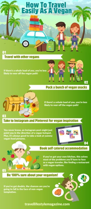 How to travel easily as a vegan