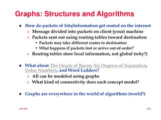 Graphs: Structures and Algorithms