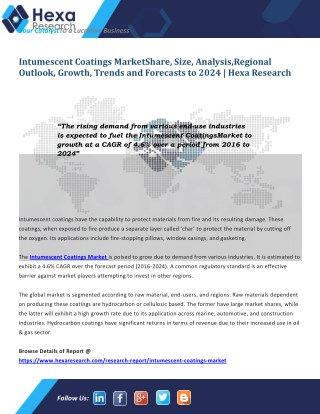 Intumescent Coating Market to Growth at a CAGR of 4.6% till 2024