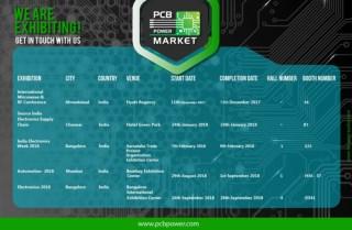 Exhibition - PCB Power Market