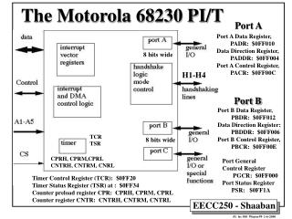 The Motorola 68230 PI/T