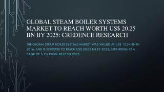 Global Steam Boiler Systems Market To Reach Worth US$ 20.25 Bn By 2025: Credence Research