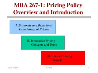 MBA 267-1: Pricing Policy Overview and Introduction