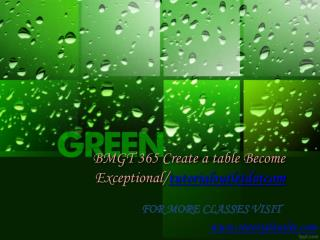BMGT 365 Create a table Become Exceptional/tutorialoutletdotcom