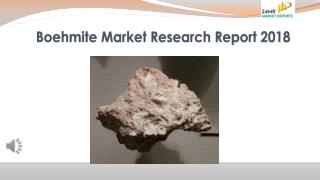 Boehmite Market Research Report 2018