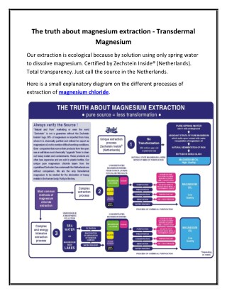 The Truth About Magnesium Extraction - Transdermal Magnesium