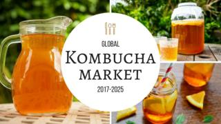 Global Kombucha Market Growing at a CAGR 25.28% by 2017-2025