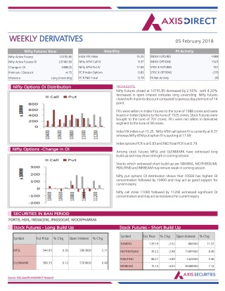 Weekly Derivatives Report :05 February 2018