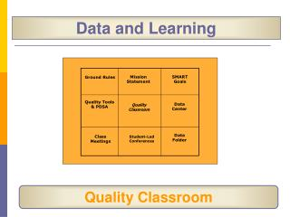Data and Learning
