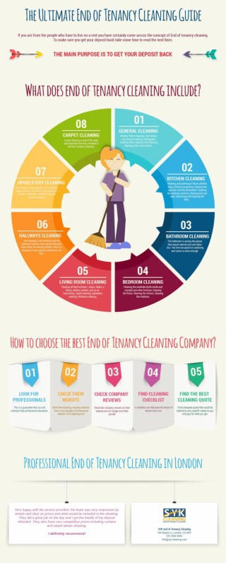 End of Tenancy Cleaning Guide Infographic