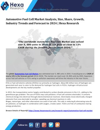 Automotive Fuel Cell Industry Size, Share, Analysis Report, 2024