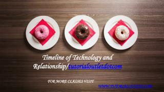 Timeline of Technology and Relationship Forming&quot Something Great /tutorialoutletdotcom