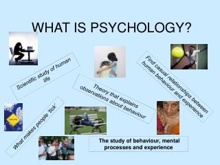 WHAT IS PSYCHOLOGY?