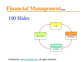 Financial Management model for powerpoint presentations