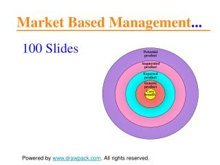 Market Based business models for powerpoint presentations