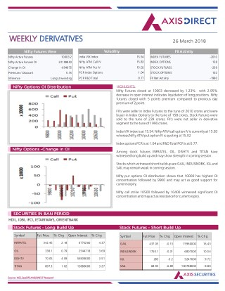 Weekly Derivatives Report :26 March2018