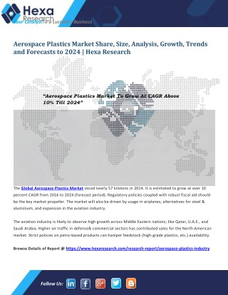 Aerospace Plastics Industry Research