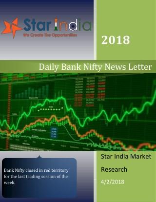 Weekly Bank Nifty Report