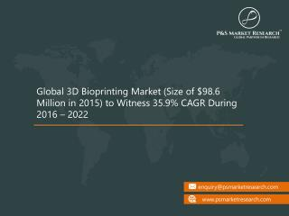 3D Bioprinting Market Identifies the Key Drivers of Growth and Challenges of the Key Industry Players