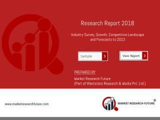 Acaricides Market 2018