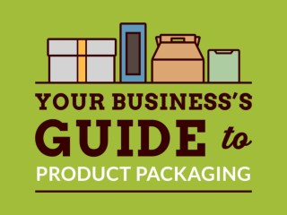 Your Business's Guide to Product Packaging