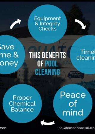 Aquatech's Pool Cleaning Benefits Infograph