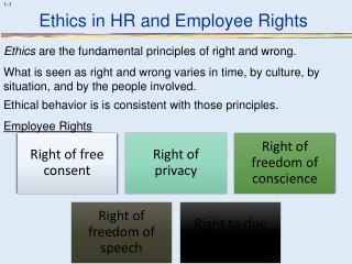 Ethics are the fundamental principles of right and wrong. What is seen as right and wrong varies in time, by culture, by