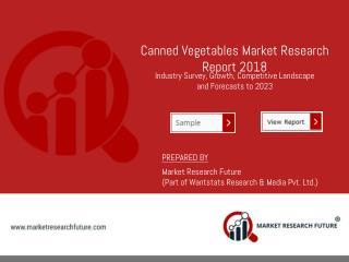 Global Canned Vegetables Market